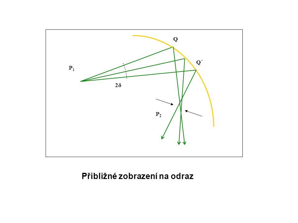 P1P1 P2P2 Q´ Q 2δ Přibližné zobrazení na odraz