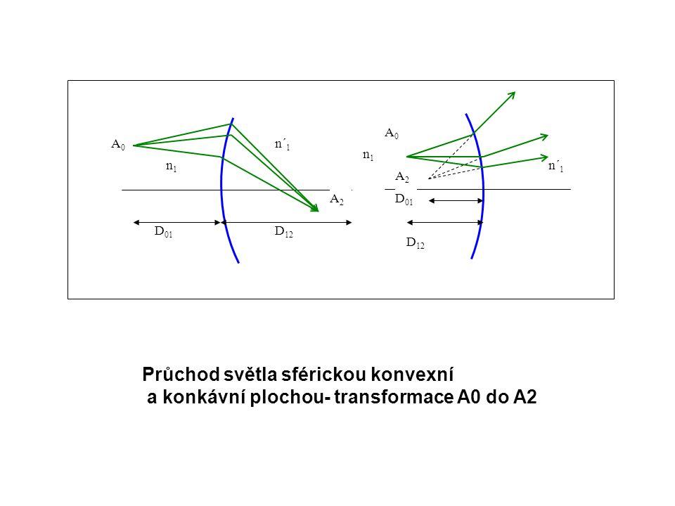 D 12 D 01 n´ 1 n1n1 A2A2 A0A0 n1n1 A0A0 A2A2 D 12 D 01 Průchod světla sférickou konvexní a konkávní plochou- transformace A0 do A2