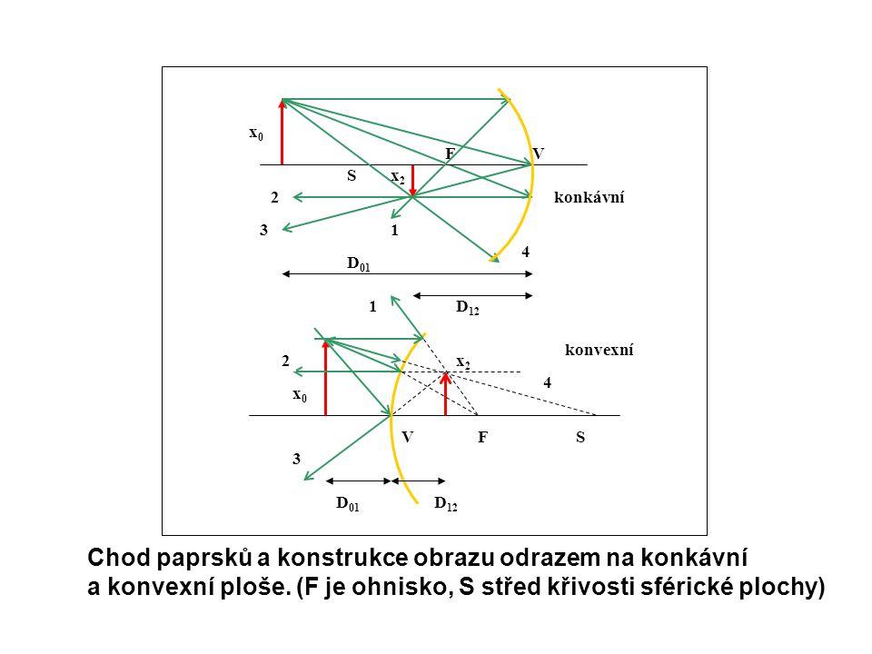 x0x0 x2x2 D 12 D 01 konkávní 4 S FV 2 13 SFV x0x0 x2x2 1 2 3 4 konvexní Chod paprsků a konstrukce obrazu odrazem na konkávní a konvexní ploše. (F je o