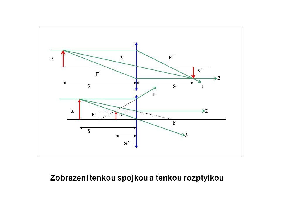 || || S S´S´ S´ S F´ F F x x´ x 3 2 1 1 3 2 Zobrazení tenkou spojkou a tenkou rozptylkou