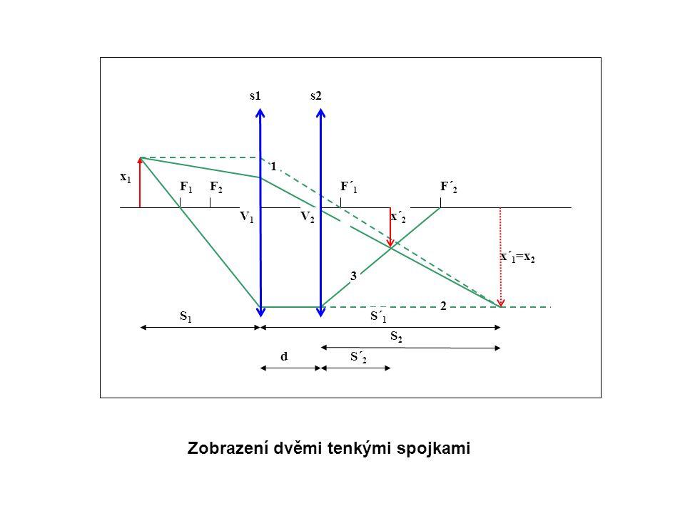 F1F1 F2F2 F´ 2 F´ 1 S1S1 S´ 1 S2S2 S´ 2 V1V1 V2V2 x1x1 x´ 2 x´ 1 =x 2 3 2 1 s1s2 d Zobrazení dvěmi tenkými spojkami