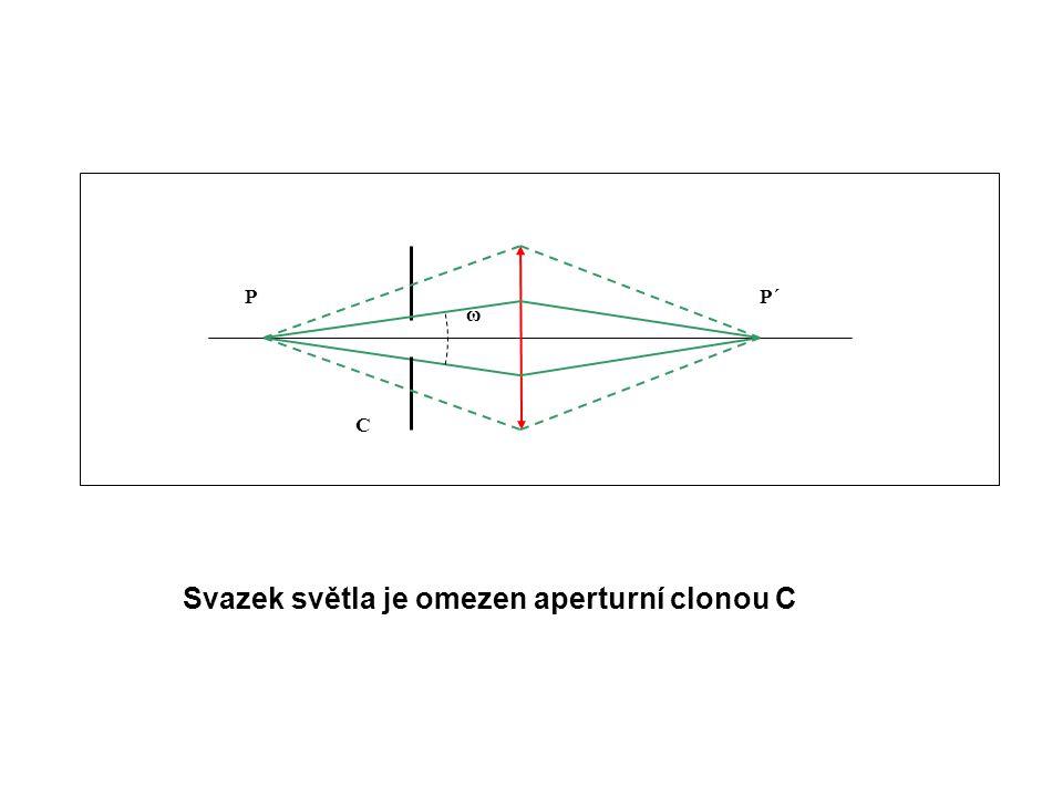 PP´ C ω Svazek světla je omezen aperturní clonou C