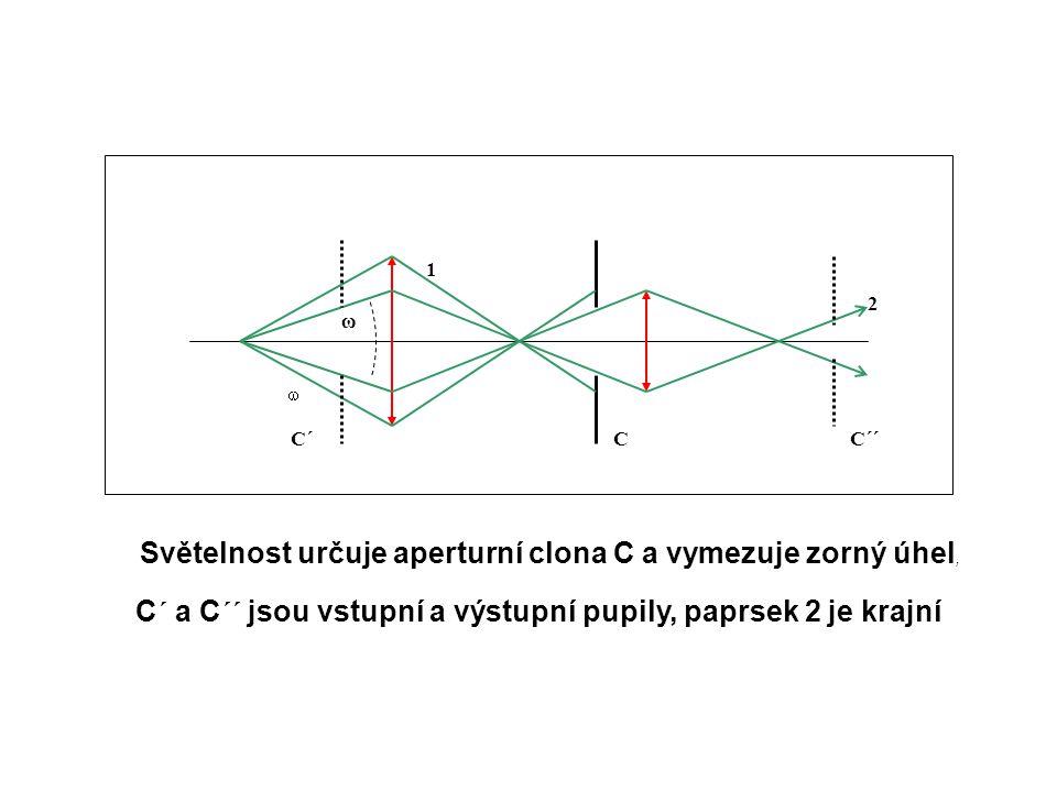 C ω C´C´´ 1 2 Světelnost určuje aperturní clona C a vymezuje zorný úhel, C´ a C´´ jsou vstupní a výstupní pupily, paprsek 2 je krajní