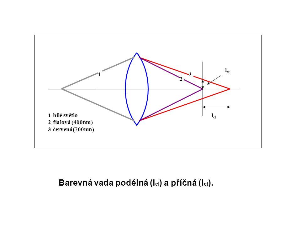 3 2 1 1-bílé světlo 2-fialová (400nm) 3-červená(700nm) l ct l cl Barevná vada podélná (l cl ) a příčná (l ct ).