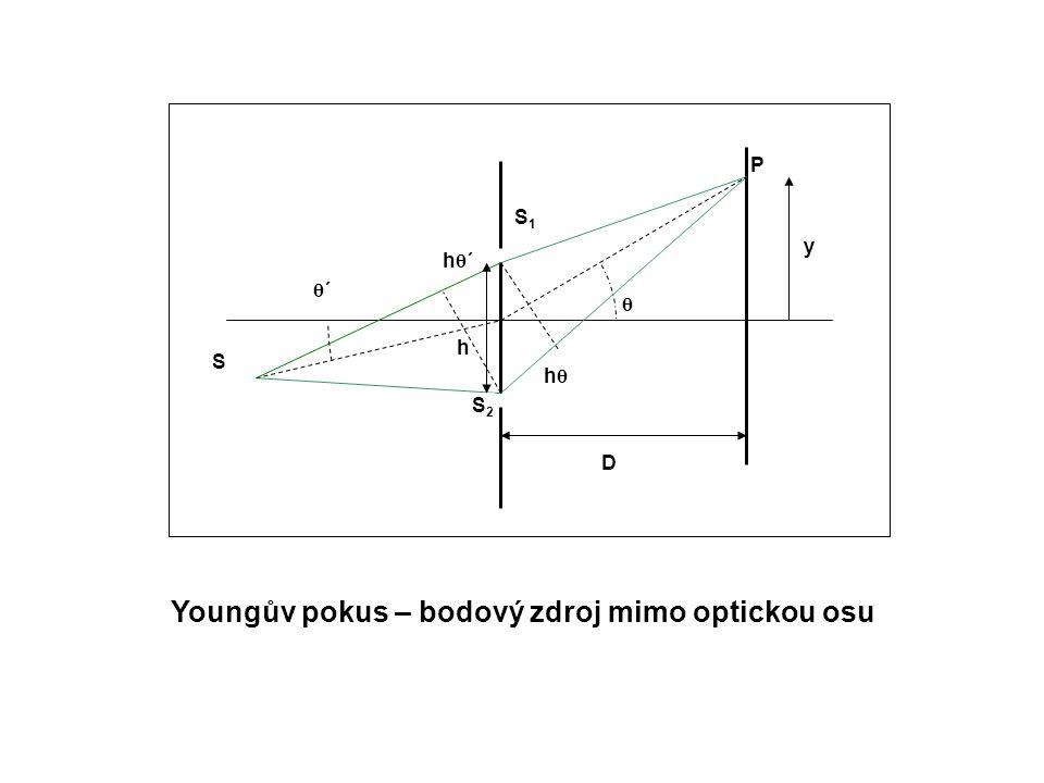 S S2S2 S1S1 h D y θ P hθhθ hθ´hθ´ θ´θ´ Youngův pokus – bodový zdroj mimo optickou osu