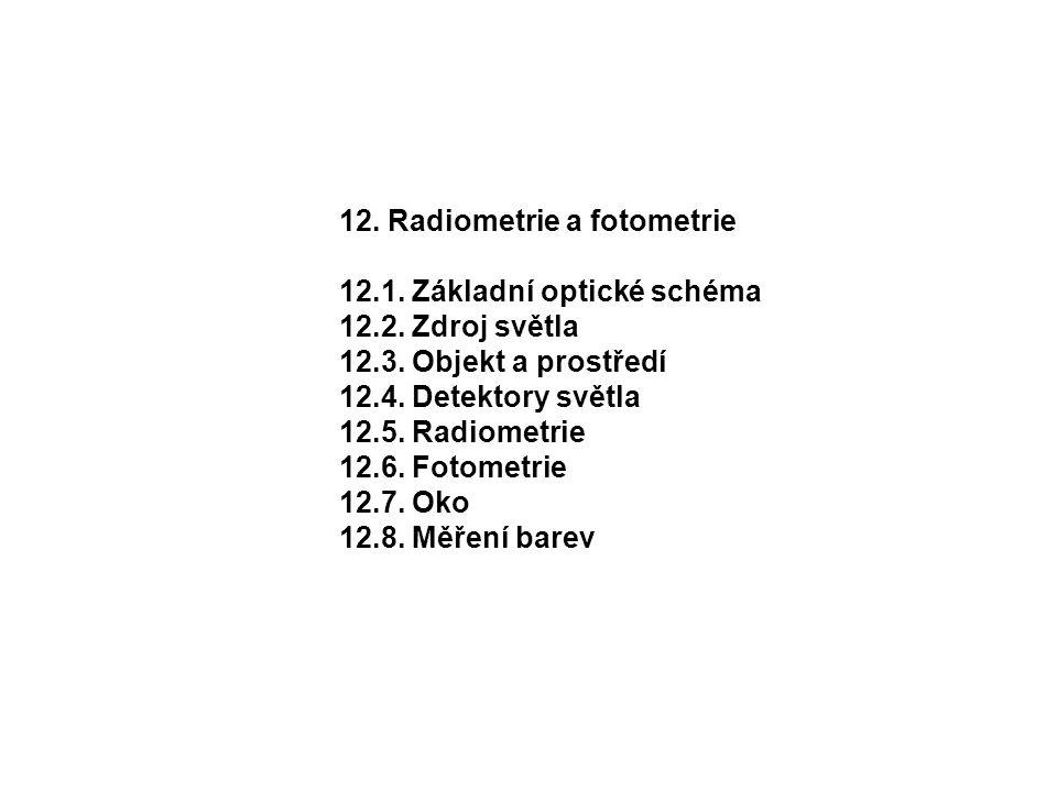 12. Radiometrie a fotometrie 12.1. Základní optické schéma 12.2. Zdroj světla 12.3. Objekt a prostředí 12.4. Detektory světla 12.5. Radiometrie 12.6.