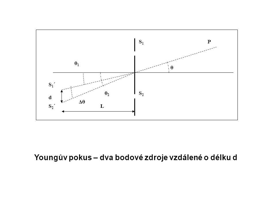 S1´S1´ S2S2 S1S1 θ P θ1θ1 θ2θ2 S2´S2´ d L Δθ Youngův pokus – dva bodové zdroje vzdálené o délku d