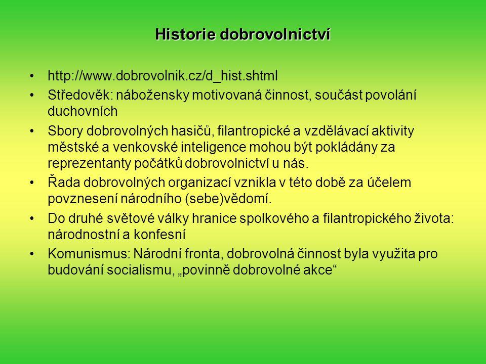 Historie dobrovolnictví http://www.dobrovolnik.cz/d_hist.shtml Středověk: nábožensky motivovaná činnost, součást povolání duchovních Sbory dobrovolnýc
