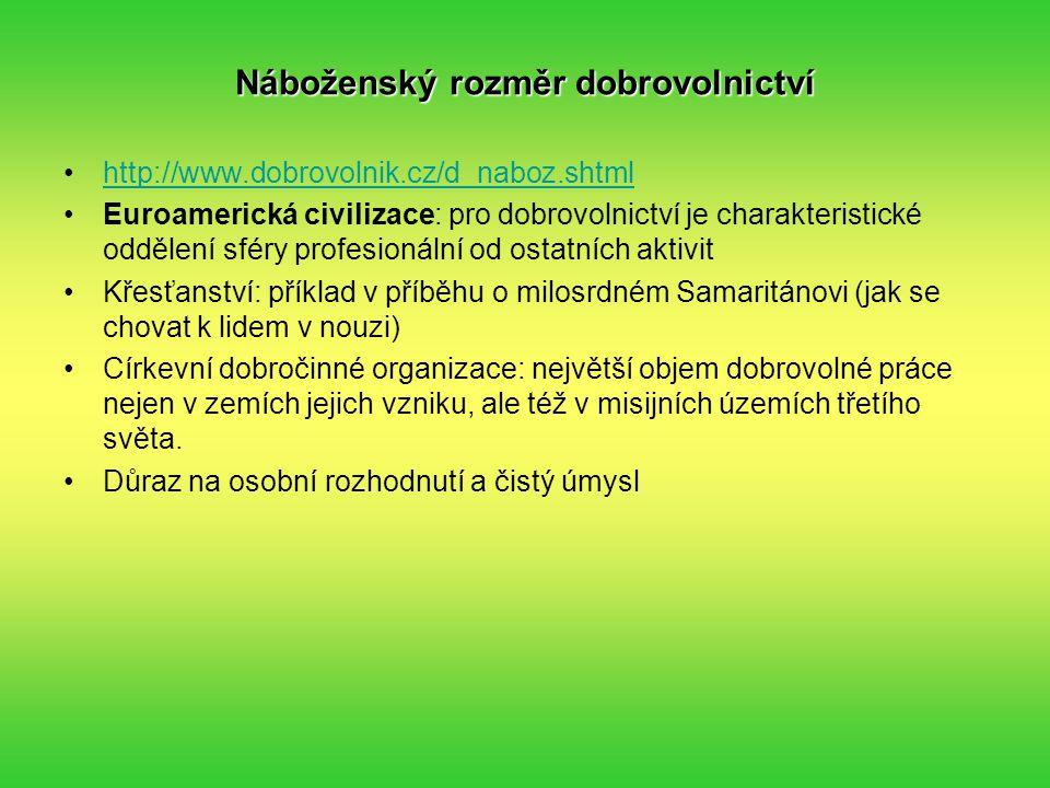 Náboženský rozměr dobrovolnictví http://www.dobrovolnik.cz/d_naboz.shtml Euroamerická civilizace: pro dobrovolnictví je charakteristické oddělení sfér