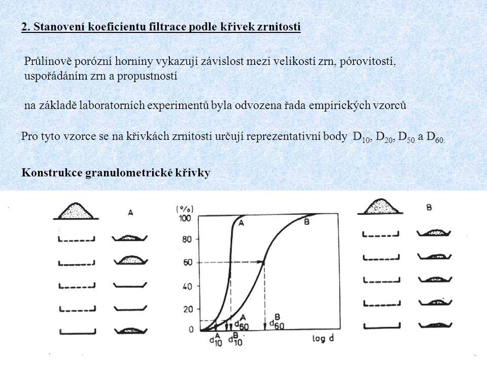 2. Stanovení koeficientu filtrace podle křivek zrnitosti Průlinově porózní horniny vykazují závislost mezi velikostí zrn, pórovitostí, uspořádáním zrn