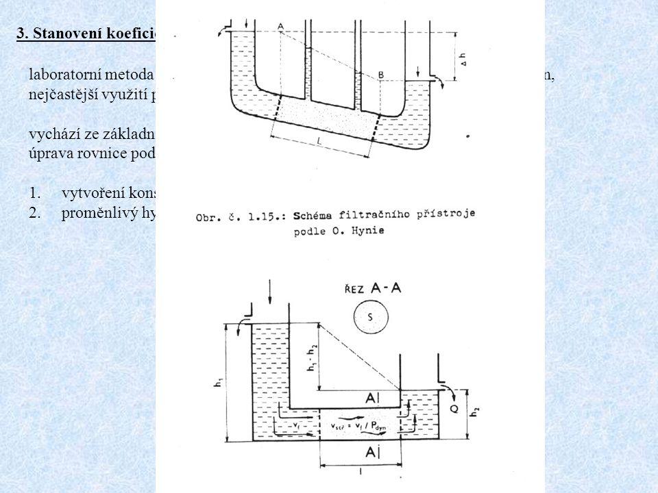 3. Stanovení koeficientu filtrace v propustoměrech laboratorní metoda stanovení koeficientu filtrace v odebraných vzorcích hornin, nejčastější využití