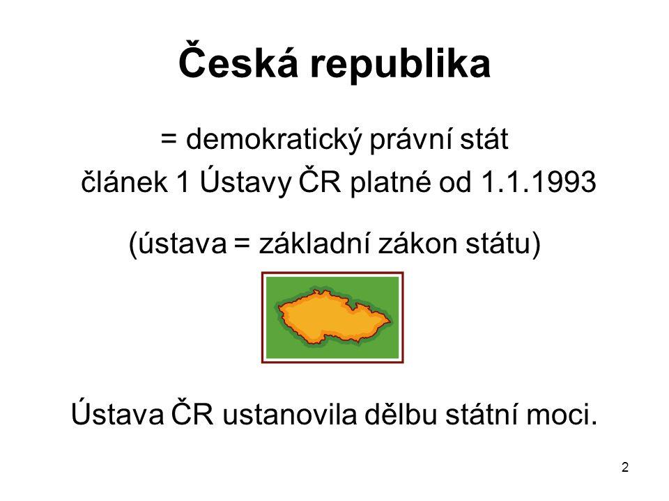 Česká republika = demokratický právní stát článek 1 Ústavy ČR platné od 1.1.1993 (ústava = základní zákon státu) Ústava ČR ustanovila dělbu státní moci.