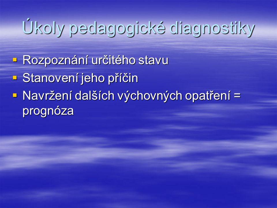 Etapy diagnostického postupu  Sbírání a získávání diagnostických údajů  Zpracování diagnostických dat  Interpretace údajů a jejich hodnocení  Vymezení, upřesnění a formulace diagnostického cíle a předmětu diagnostického šetření  Formulace diagnostických závěrů a návrhy pedagogických opatření