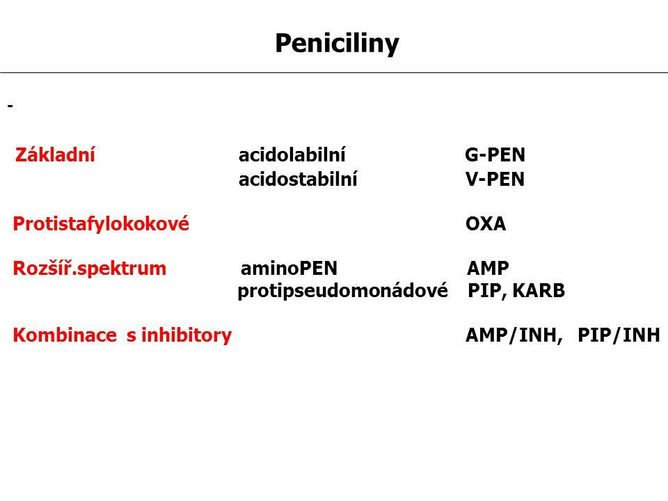 Acidolabilní (inj.) Benzylpenicilin (Penicilin G) ve vodě dobře rozpustný, i.v.