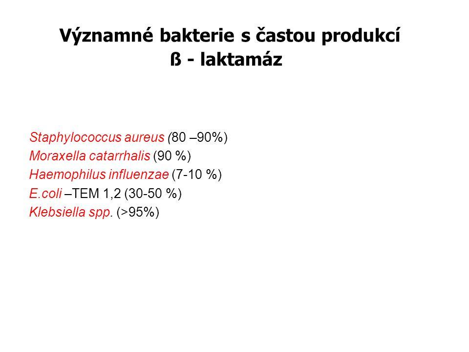 Amoxicilin + kys.klavulanová 1981 – Augmentin (Beecham  GSK); Poměr AMO/CLA není fixní: i.v.