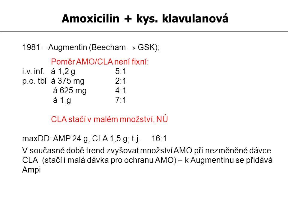 Ampicilin + sulbaktam 1987 – Unasyn (Pfizer) i.v.: 1,5 g, hmotn.