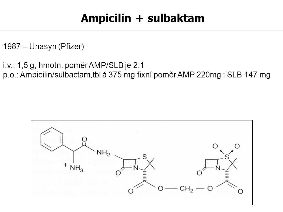 Ampicilin + sulbaktam 1987 – Unasyn (Pfizer) i.v.: 1,5 g, hmotn. poměr AMP/SLB je 2:1 p.o.: Ampicilin/sulbactam,tbl á 375 mg fixní poměr AMP 220mg : S