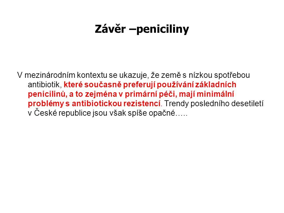 Konsensus používání antibiotik I.Penicilinová (betalaktamová) antibiotika.