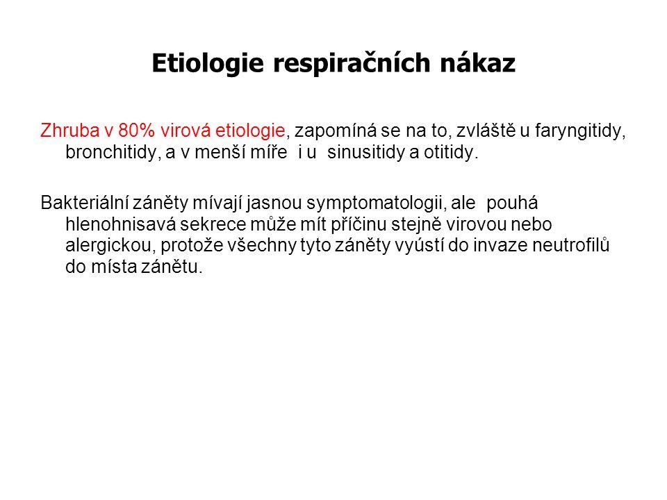 Etiologie respiračních nákaz Zhruba v 80% virová etiologie, zapomíná se na to, zvláště u faryngitidy, bronchitidy, a v menší míře i u sinusitidy a oti