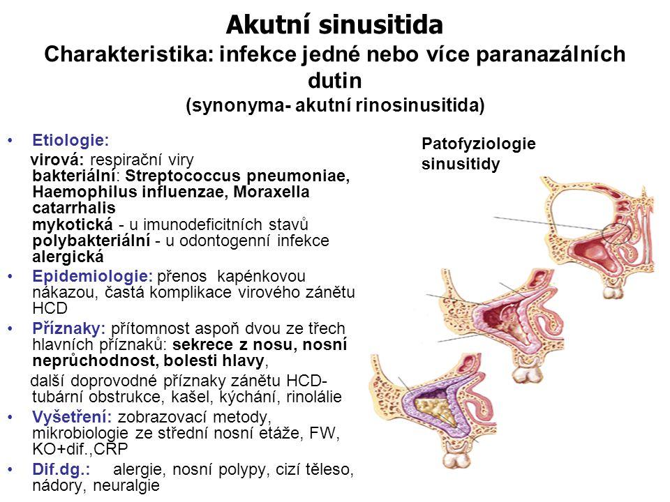 Akutní sinusitida -léčba Antibiotika-lokální, systémová s výsledkem výtěru: 1.