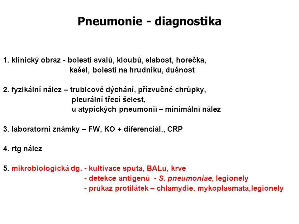 Pneumonie - diagnostika 1. klinický obraz - bolesti svalů, kloubů, slabost, horečka, kašel, bolesti na hrudníku, dušnost 2. fyzikální nález – trubicov