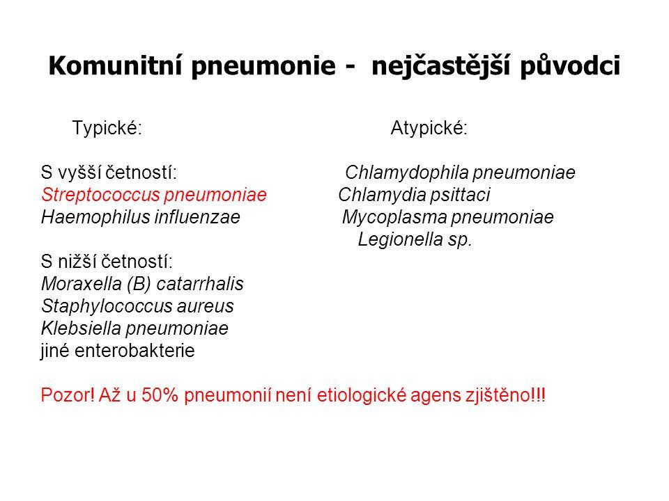 Příčiny CAP v Evropě PatogenAmbulantní péčeHospitalizaceJIP S.