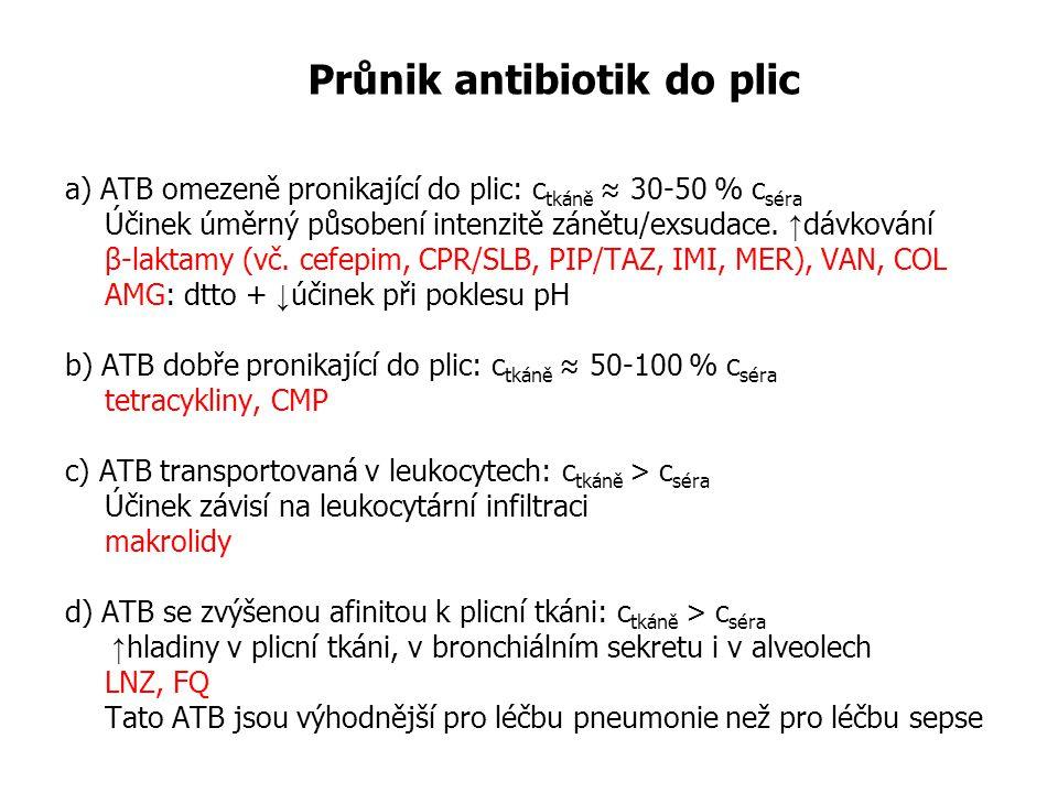 Komunitní pneumonie - terapie Doporučené postupy (vypracované SKAP se spoluúčastí PSMR) http://www.cls.cz/dalsi-odborne-projekty V ambulantní terapii: lék I.