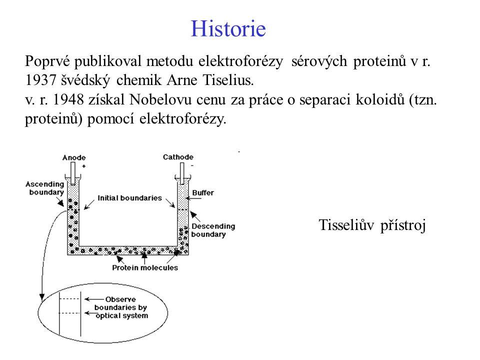 Poprvé publikoval metodu elektroforézy sérových proteinů v r. 1937 švédský chemik Arne Tiselius. v. r. 1948 získal Nobelovu cenu za práce o separaci k