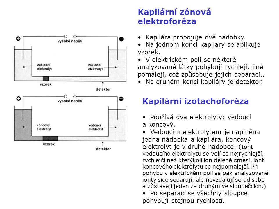 Kapilární zónová elektroforéza Kapilára propojuje dvě nádobky. Na jednom konci kapiláry se aplikuje vzorek. V elektrickém poli se některé analyzované