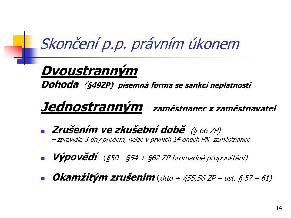 14 Skončení p.p.
