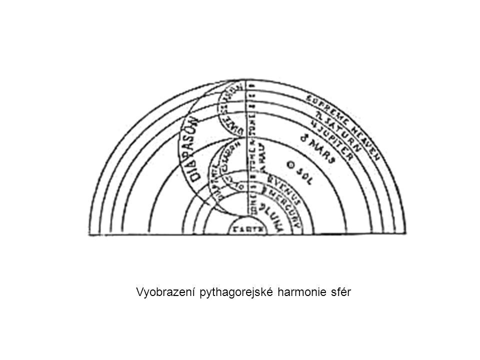 Vyobrazení pythagorejské harmonie sfér