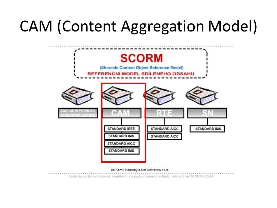 CAM (Content Aggregation Model)