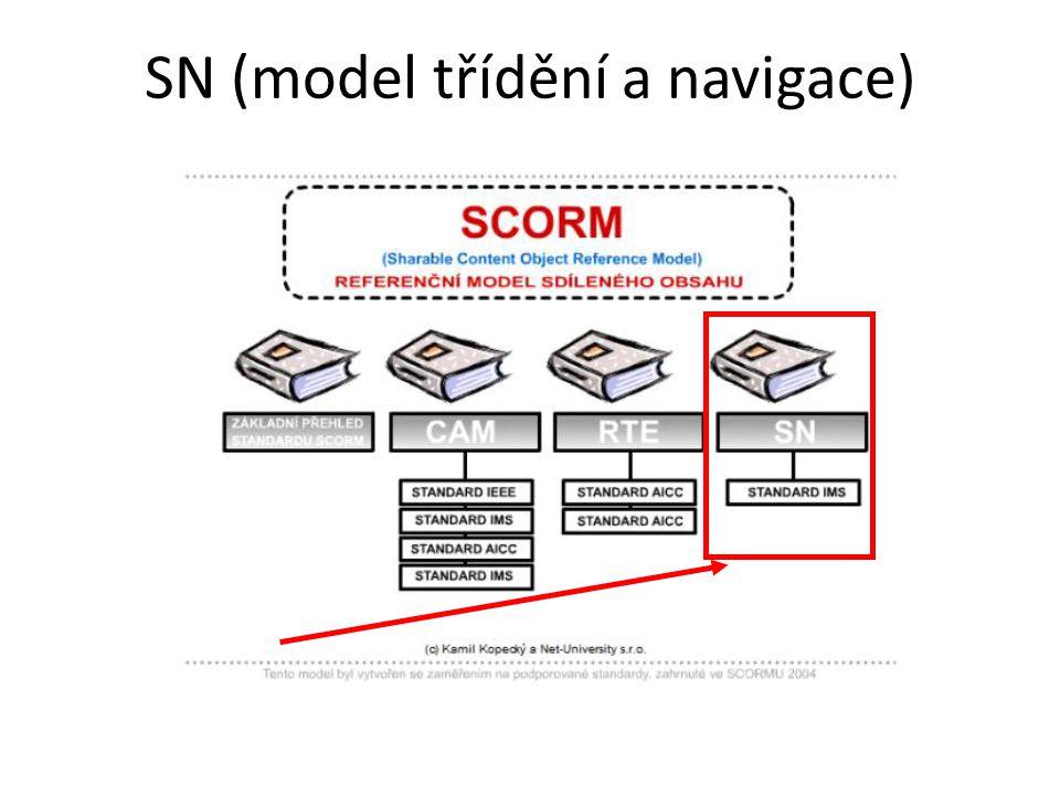 SN (model třídění a navigace)