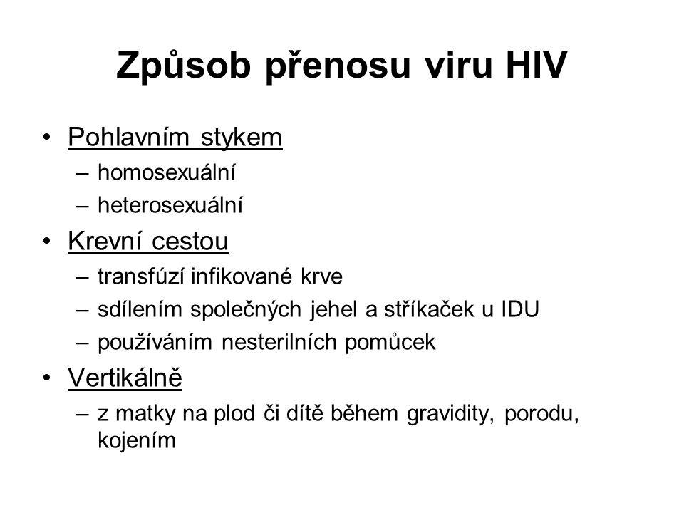 Způsob přenosu viru HIV Pohlavním stykem –homosexuální –heterosexuální Krevní cestou –transfúzí infikované krve –sdílením společných jehel a stříkaček