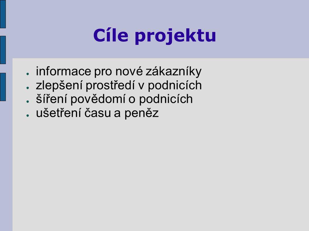 Cíle projektu ● informace pro nové zákazníky ● zlepšení prostředí v podnicích ● šíření povědomí o podnicích ● ušetření času a peněz