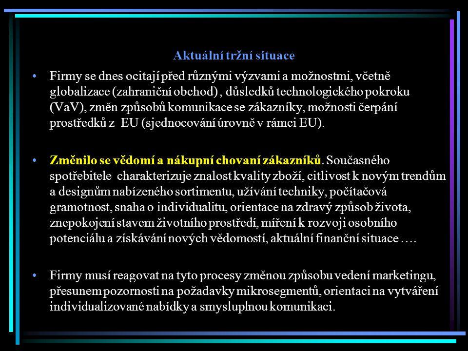 Aktuální tržní situace Firmy se dnes ocitají před různými výzvami a možnostmi, včetně globalizace (zahraniční obchod), důsledků technologického pokroku (VaV), změn způsobů komunikace se zákazníky, možnosti čerpání prostředků z EU (sjednocování úrovně v rámci EU).