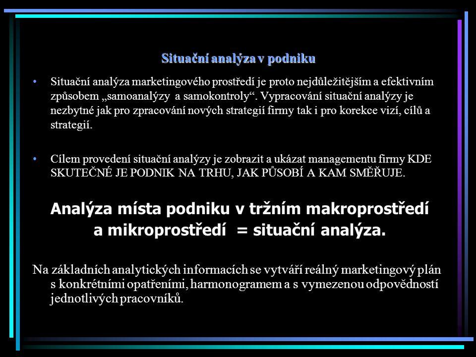"""Situační analýza v podniku Situační analýza marketingového prostředí je proto nejdůležitějším a efektivním způsobem """"samoanalýzy a samokontroly ."""