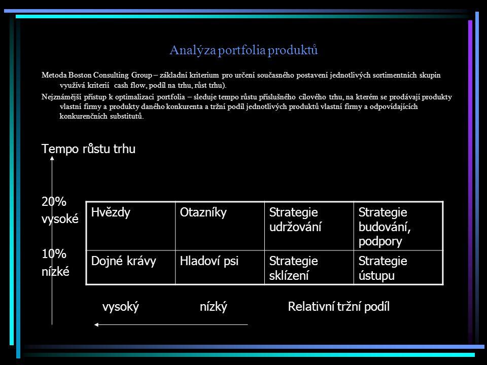 Analýza portfolia produktů Metoda Boston Consulting Group – základní kriterium pro určení současného postavení jednotlivých sortimentních skupin využívá kriterií cash flow, podíl na trhu, růst trhu).