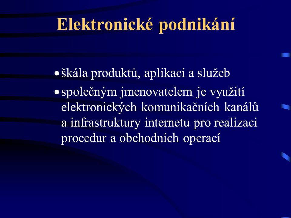 Elektronické podnikání  škála produktů, aplikací a služeb  společným jmenovatelem je využití elektronických komunikačních kanálů a infrastruktury in