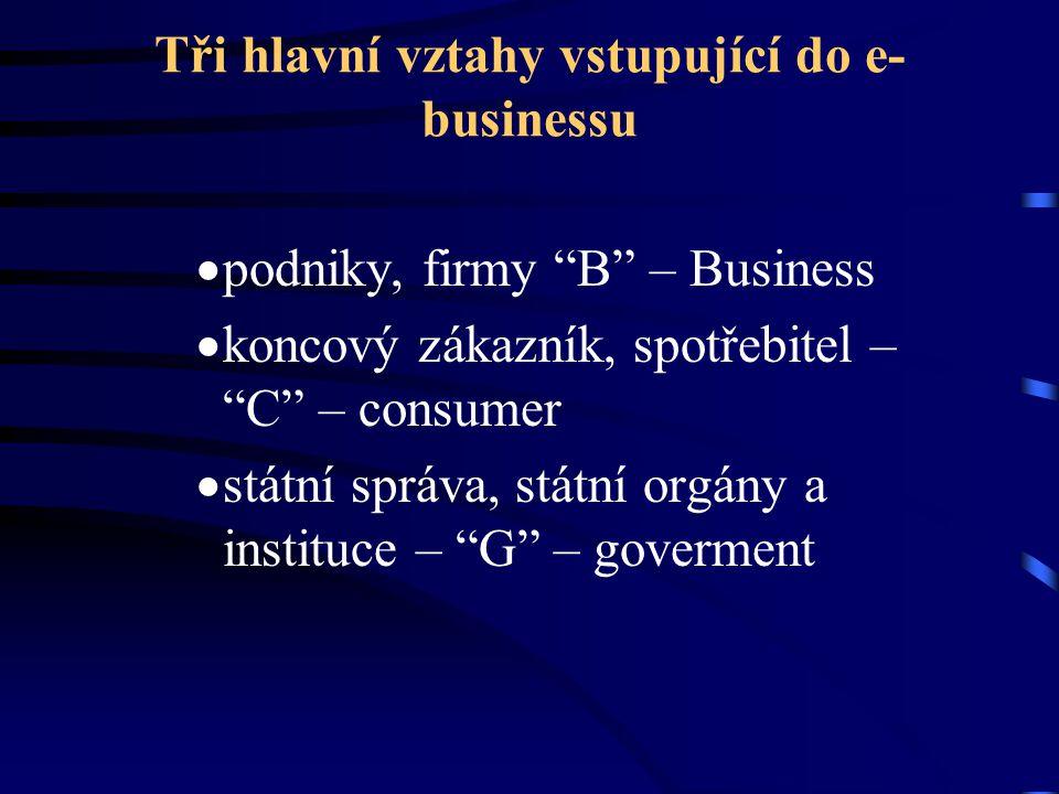 """Tři hlavní vztahy vstupující do e- businessu  podniky, firmy """"B"""" – Business  koncový zákazník, spotřebitel – """"C"""" – consumer  státní správa, státní"""