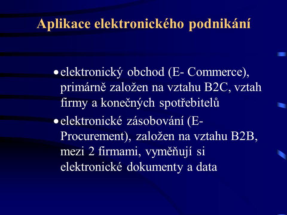 Aplikace elektronického podnikání  elektronický obchod (E- Commerce), primárně založen na vztahu B2C, vztah firmy a konečných spotřebitelů  elektron