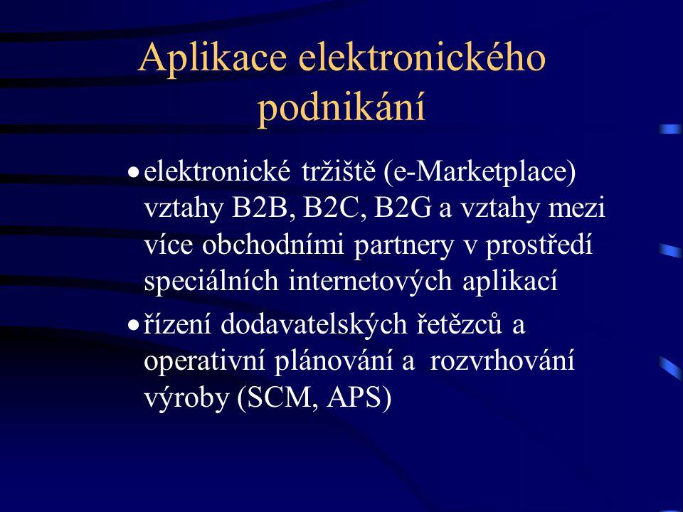 Aplikace elektronického podnikání  elektronické tržiště (e-Marketplace) vztahy B2B, B2C, B2G a vztahy mezi více obchodními partnery v prostředí speci