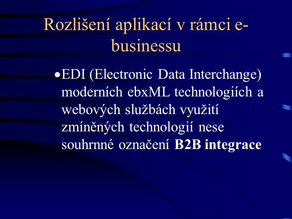 Rozlišení aplikací v rámci e- businessu  EDI (Electronic Data Interchange) moderních ebxML technologiích a webových službách využití zmíněných techno