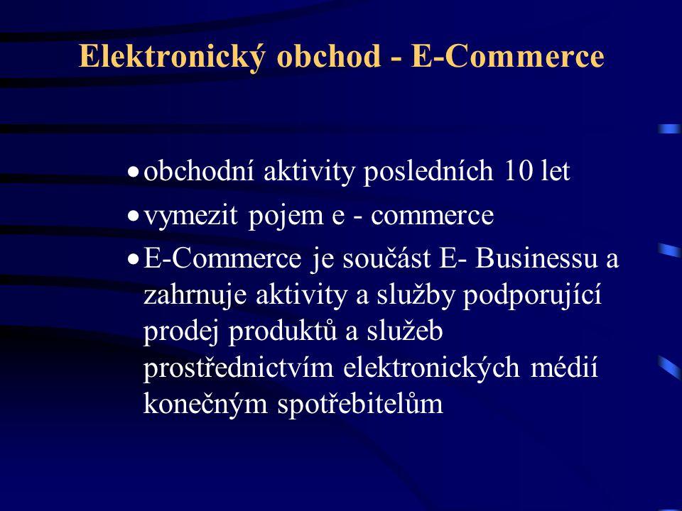 Elektronický obchod - E-Commerce  obchodní aktivity posledních 10 let  vymezit pojem e - commerce  E-Commerce je součást E- Businessu a zahrnuje ak