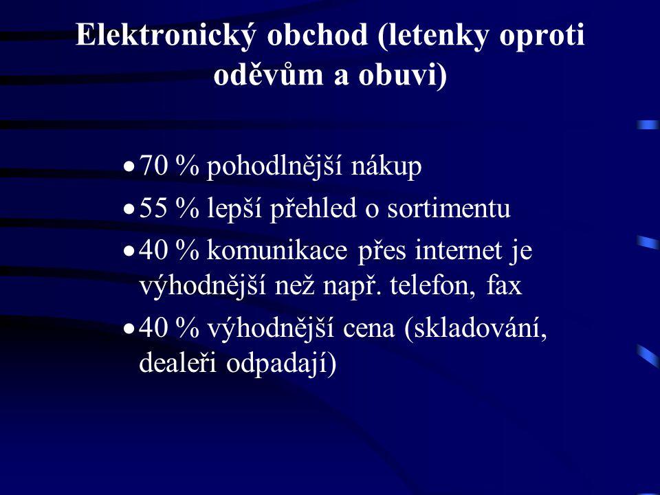 Elektronický obchod (letenky oproti oděvům a obuvi)  70 % pohodlnější nákup  55 % lepší přehled o sortimentu  40 % komunikace přes internet je výho