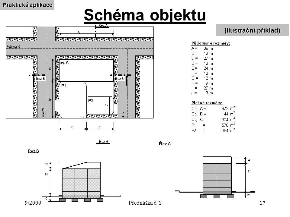 9/2009Přednáška č. 117 Schéma objektu (ilustrační příklad) Praktická aplikace