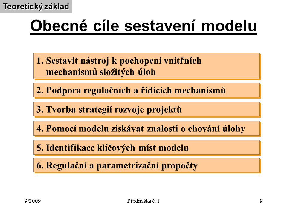 9/2009Přednáška č. 19 Obecné cíle sestavení modelu 1. Sestavit nástroj k pochopení vnitřních mechanismů složitých úloh 1. Sestavit nástroj k pochopení