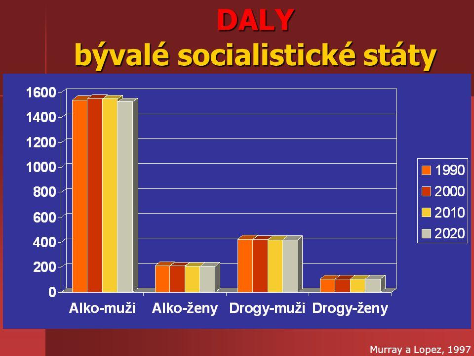 DALY bývalé socialistické státy Murray a Lopez, 1997