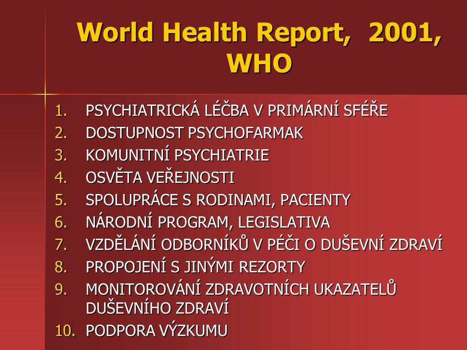 World Health Report, 2001, WHO 1.PSYCHIATRICKÁ LÉČBA V PRIMÁRNÍ SFÉŘE 2.DOSTUPNOST PSYCHOFARMAK 3.KOMUNITNÍ PSYCHIATRIE 4.OSVĚTA VEŘEJNOSTI 5.SPOLUPRÁ