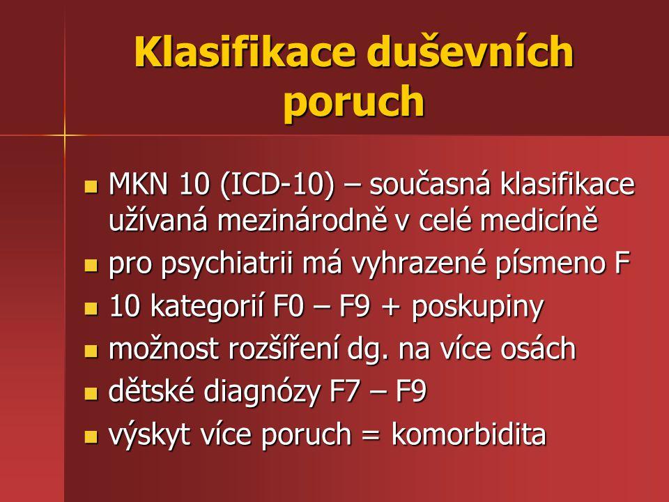 Klasifikace duševních poruch MKN 10 (ICD-10) – současná klasifikace užívaná mezinárodně v celé medicíně MKN 10 (ICD-10) – současná klasifikace užívaná
